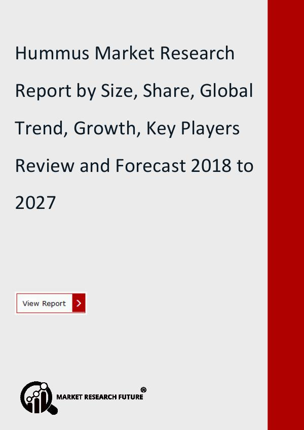 Market Research Future (Food and Beverages) Hummus Market Research Report
