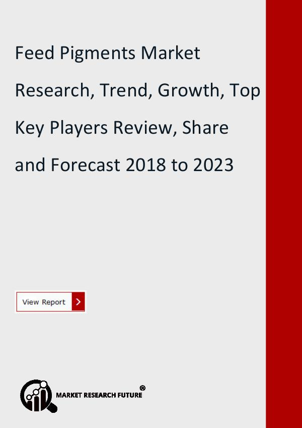 Market Research Future (Food and Beverages) Feed Pigments Market Research, Size, Share
