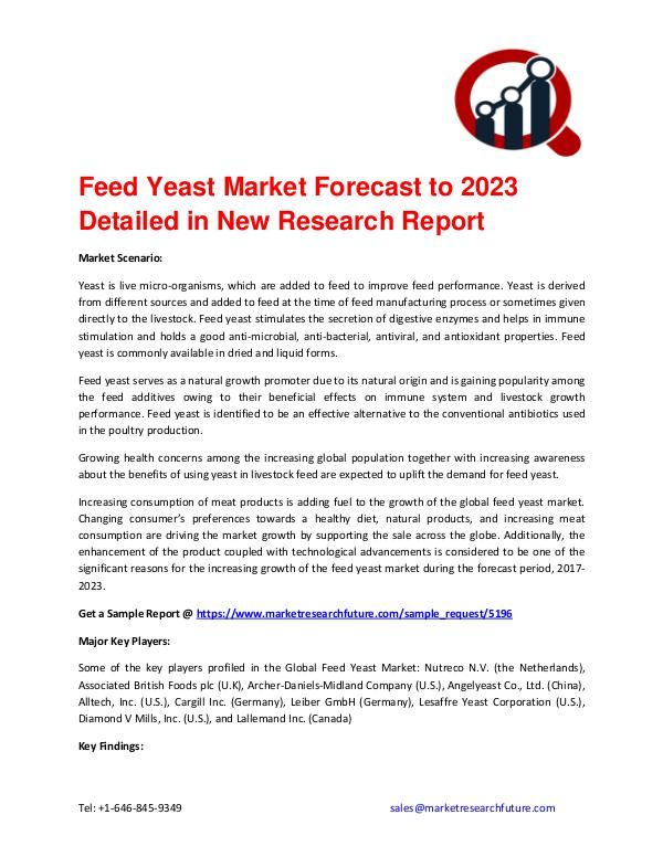 Market Research Future (Food and Beverages) Feed Yeast Market Research Report