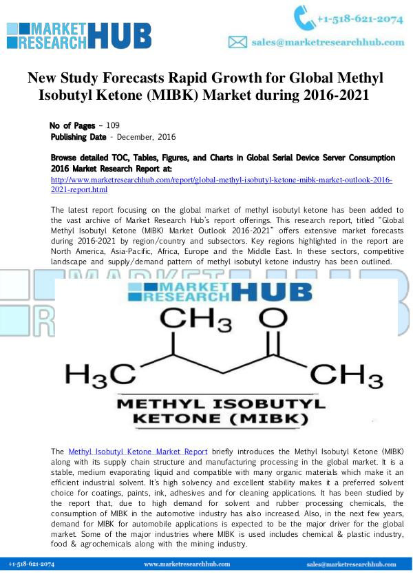 Market Research Report Global Methyl Isobutyl Ketone (MIBK) Market Report