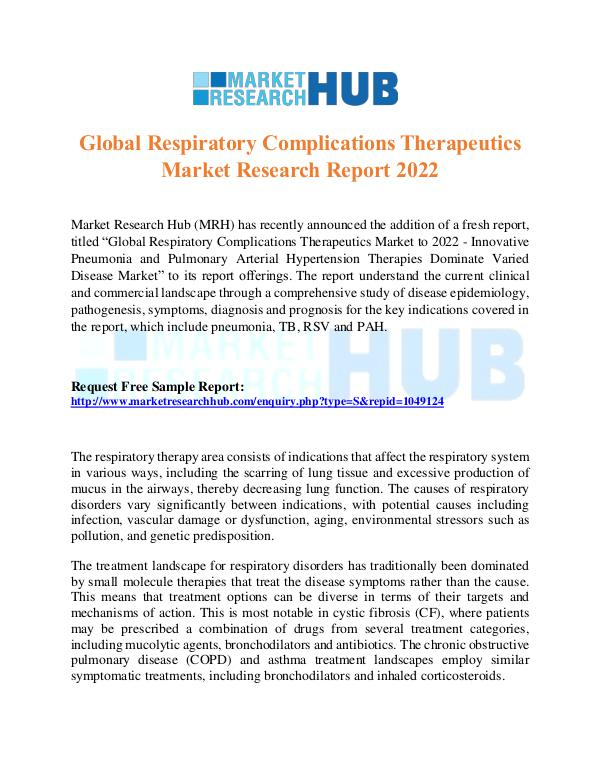 Market Research Report Respiratory Complications Therapeutics MarketTrend