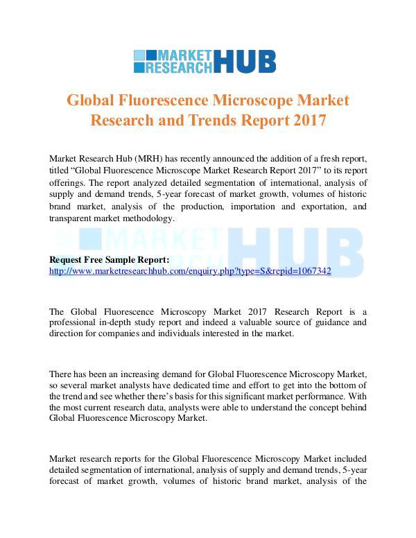 Global Fluorescence Microscope Market Report