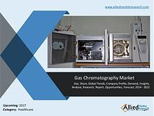 Gas chromatography market size with Industry Players