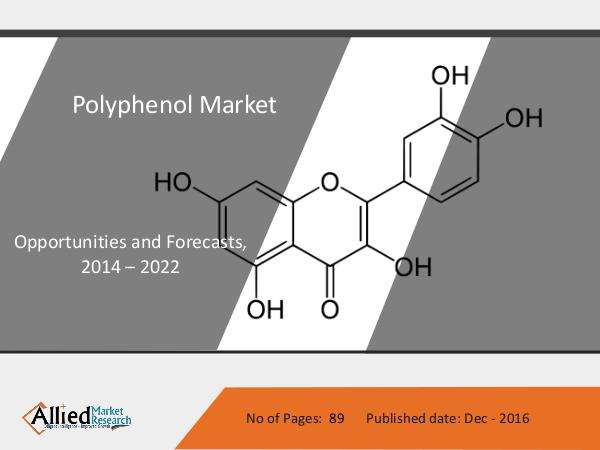 Polyphenol Market by Product type and Applicatopns Polyphenol Market by Product type and Applicatopns