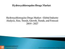 Hydroxychloroquine Drugs Market