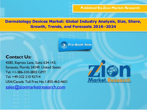 Zion Market Research Dermatology Devices Market, 2016–2024