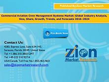 Zion Market Research