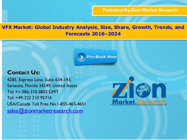 Global VFX Market, 2016–2024