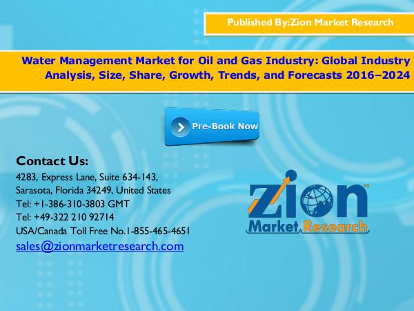 Water management market, 2016 - 2024