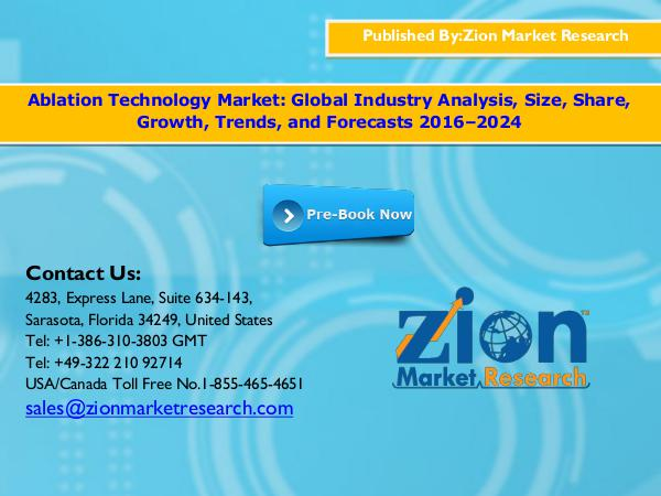 Zion Market Research Ablation technology market , 2016  - 2024