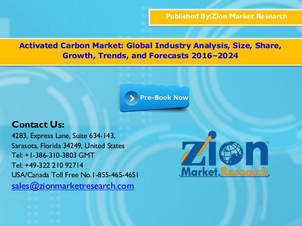 Activated Carbon Market, 2016–2024