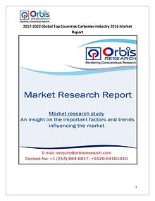 Manufacturing Market Research Report