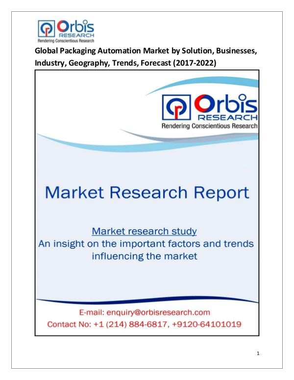 Global Packaging Automation Market
