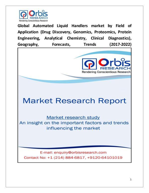 Global Automated Liquid Handlers Market