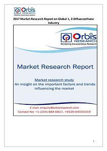 Global 1, 2-Difluoroethane Industry Overview