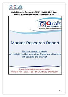 2017 Global Dimethylformamide sales Market
