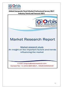 New Study: Global Ammonium Sulphate Market Professional Survey Trend