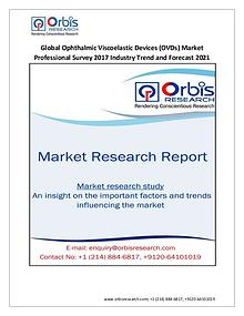 Pharmaceuticals and Healthcare Market Research Report