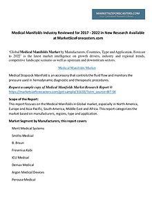 Medical Manifolds Market