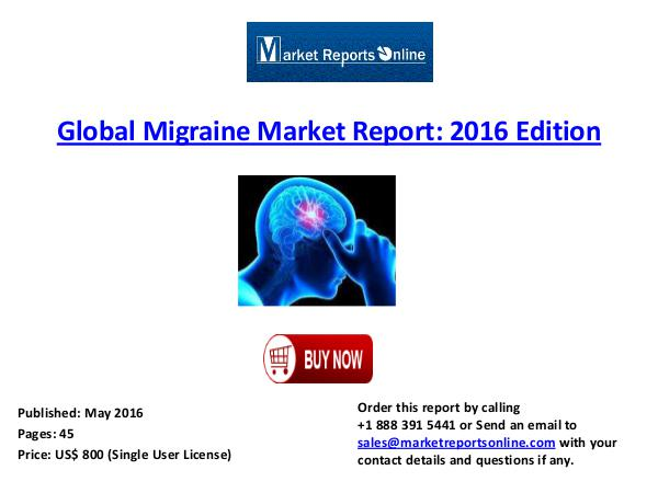 Migraine Drugs Market Size, Trends, Growth Factors and Forecasts 2016