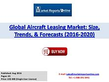 Global Aircraft Leasing Market 2020 Forecast Report