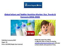 Global Toddler Nutrition Market Size, Trends, and 2020 Forecasts