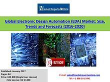 Electronic Design Automation (EDA) Market Global Analysis 2020