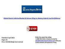 Electric Vehicles Global  Market & Volume Motors