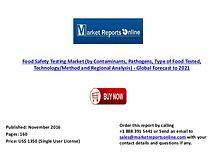 2021: Global Forecast on Food Safety Testing Market