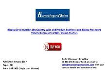 Global Biopsy Device Market Forecast & Analysis 2020