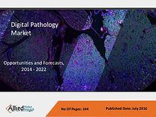 Digital Pathology Market  - Global Size, Share, Analysis and Forecast