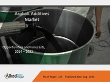 Asphalt Additives Market to have worth $2,302 million by 2022