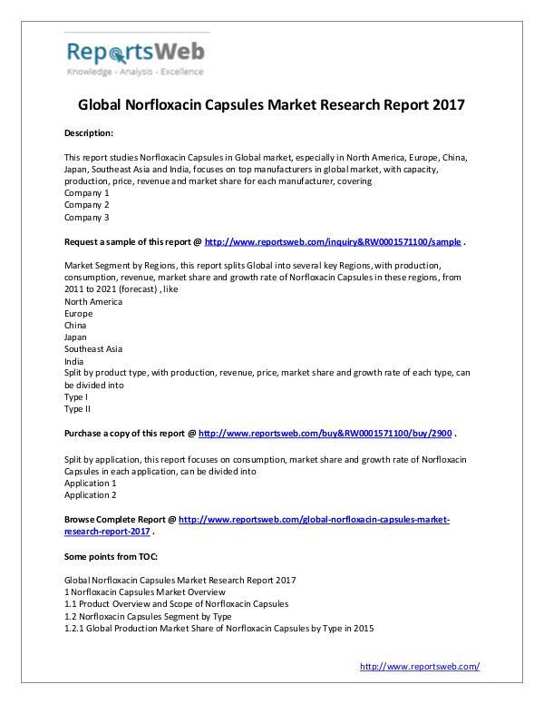 Market Analysis Norfloxacin Capsules Market - Global Trends Study