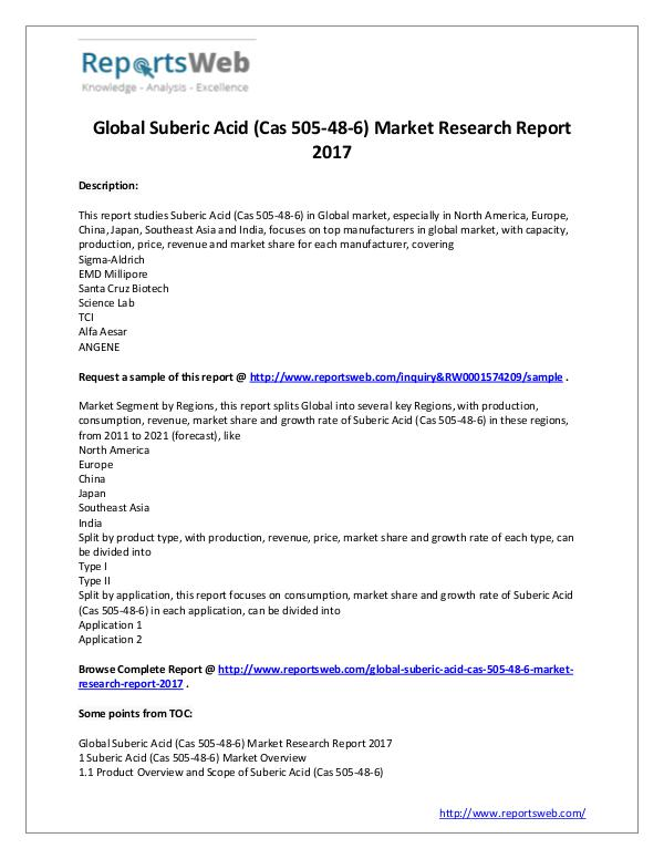 Market Analysis Global Suberic Acid (Cas 505-48-6) Market 2017
