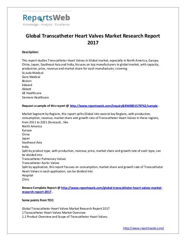 Market Analysis 2017 Global Transcatheter Heart Valves Market