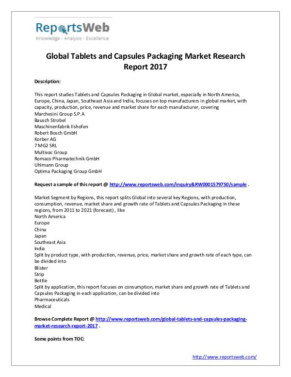 Market Analysis 2017 Tablets and Capsules Packaging Market