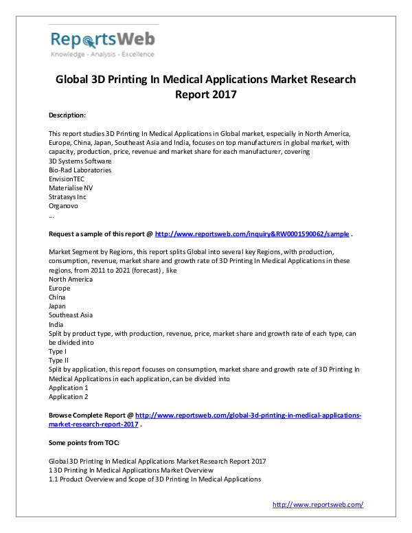 Market Analysis 3D Printing In Medical Applications Market