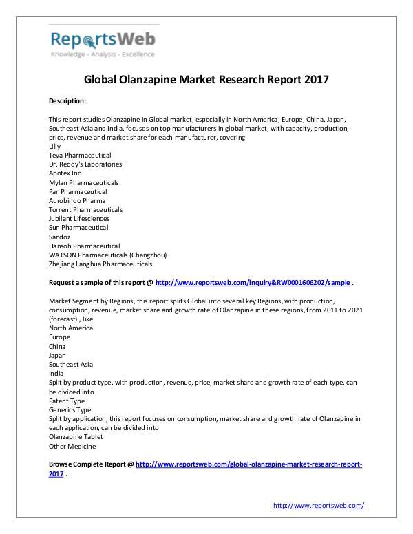 Market Analysis 2017 Analysis: Olanzapine Market Report
