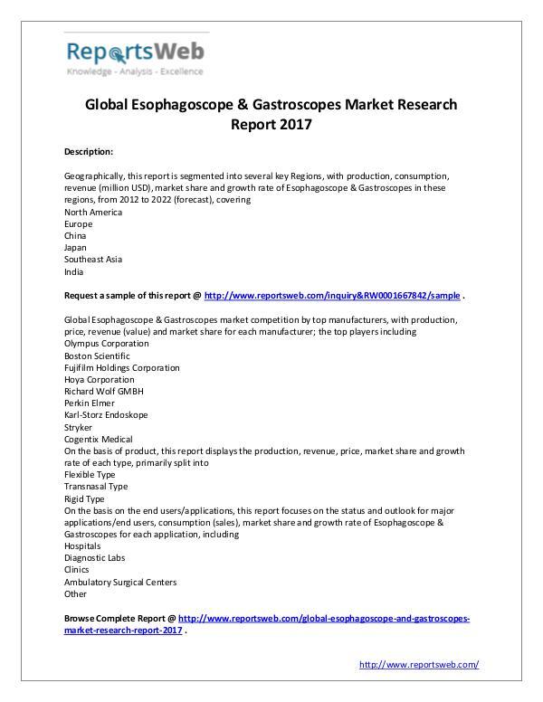 Market Analysis Global Esophagoscope & Gastroscope Market