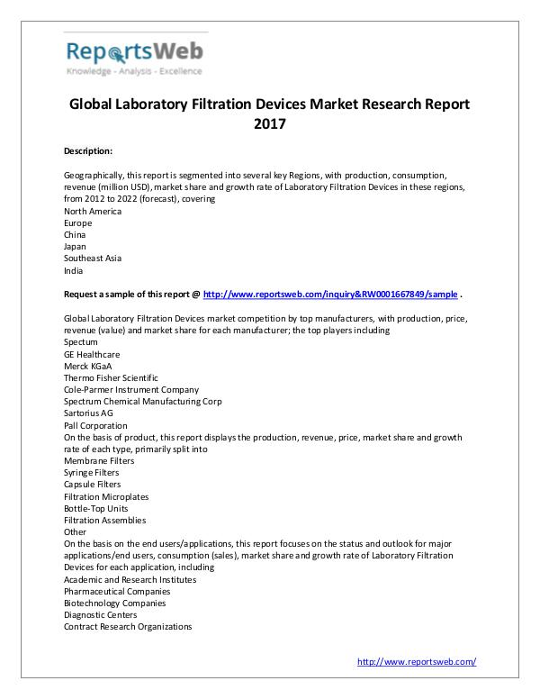 Market Analysis 2017 Laboratory Filtration Devices Market Report