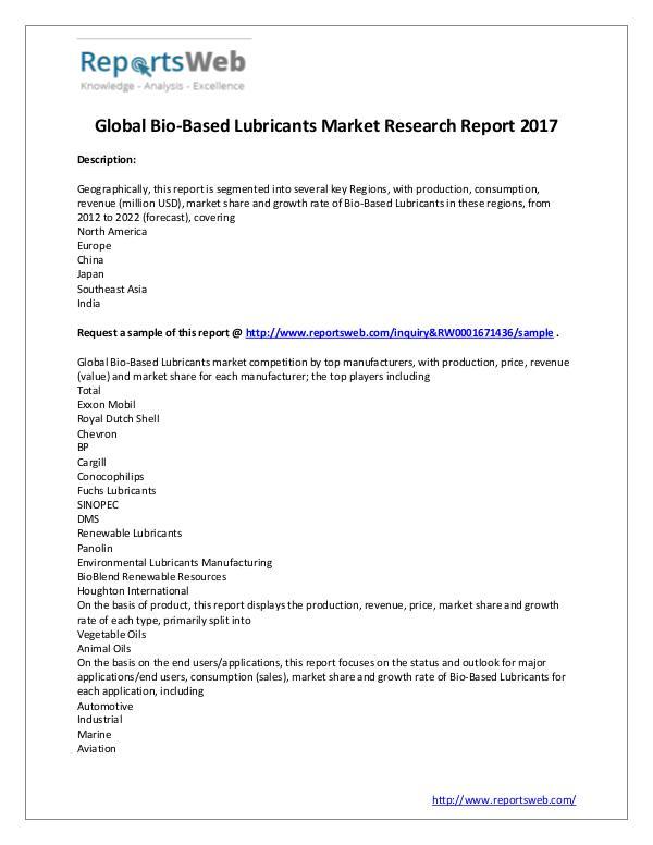 Market Analysis Bio-Based Lubricants Market 2017-2022 Report