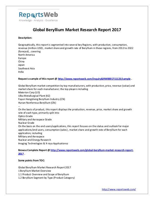 Market Analysis Beryllium Market Growth & Development