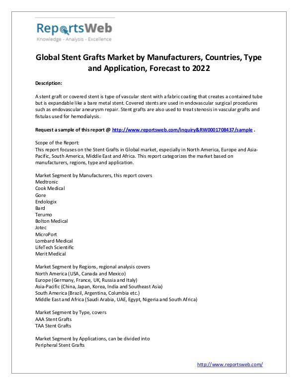 Market Analysis Stent Grafts Market - Global Trends Study 2017
