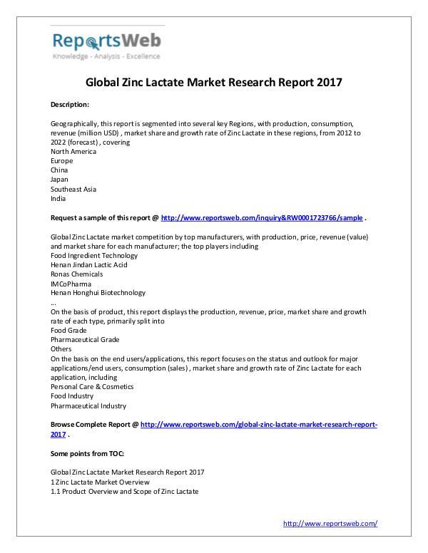 Market Analysis Zinc Lactate Market Growth & Development
