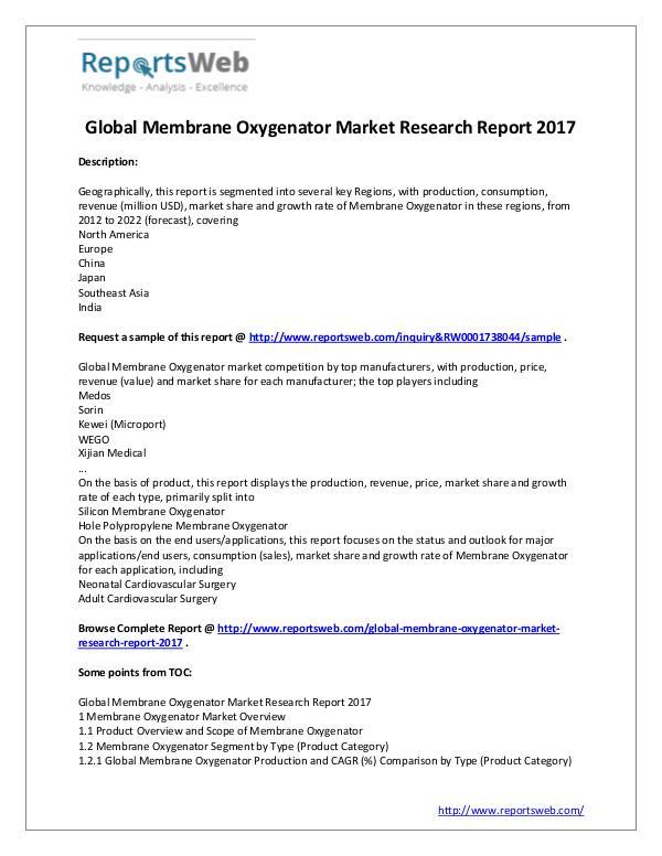 Market Analysis 2017 Analysis: Global Membrane Oxygenator Industry