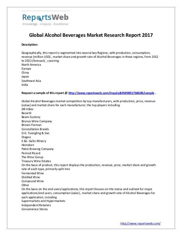 Market Analysis Global Market Share of Alcohol Beverages Market