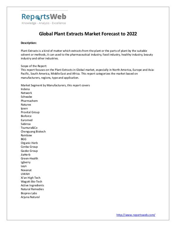 Market Analysis 2017 Study - Global Plant Extracts Market