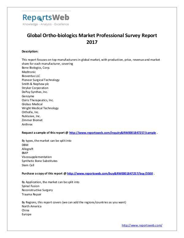 Market Analysis 2017 Analysis: Global Ortho-biologics Industry