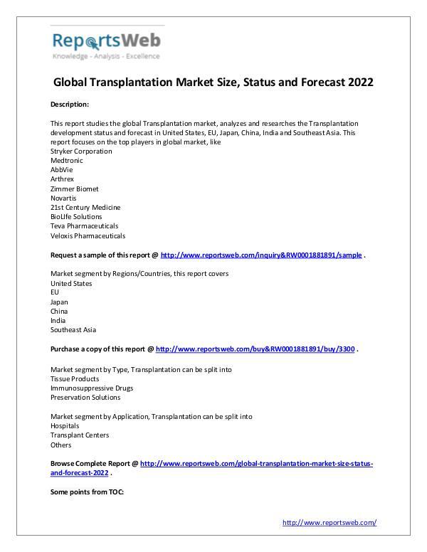 Market Analysis 2017 Development of Transplantation Industry