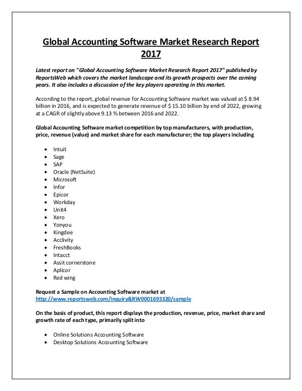 Market Analysis Accounting Software Market Regional Forecast 2022